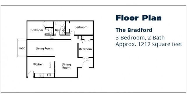 3 BR Apartment – The Bradford